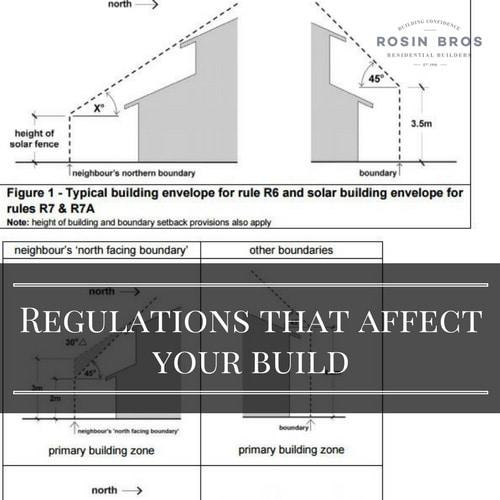 building regulations canberra